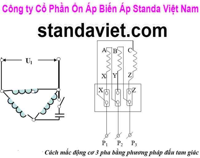 Cách đấu dây động cơ điện 3 pha đấu tam giác