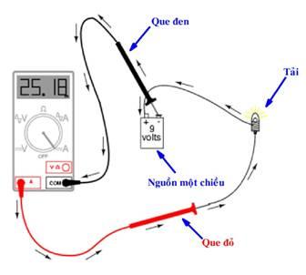Cách đo thông mạch điện
